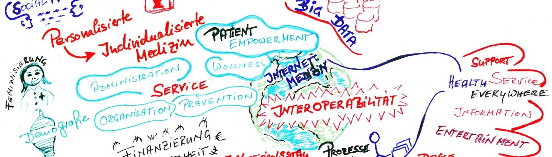 Zukunft des Gesundheitswesens